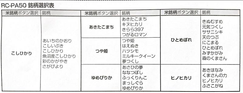 RC-PA50-B銘柄選択表