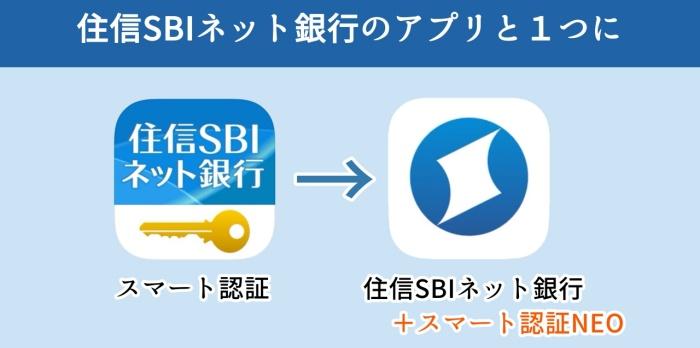 住信SBIネット銀行のアプリとひとつに。