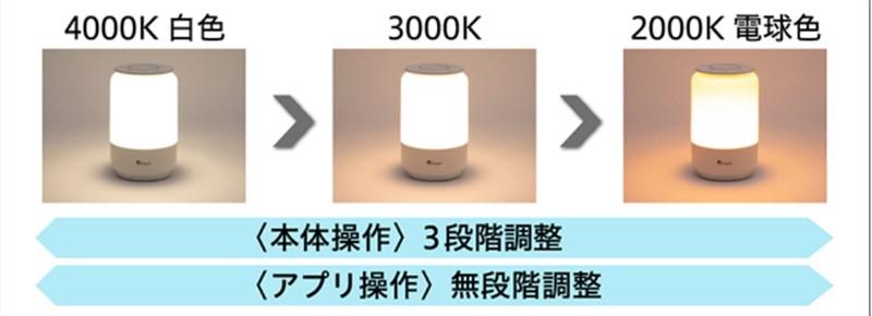 LEDベッドサイドランプ色温度3段階